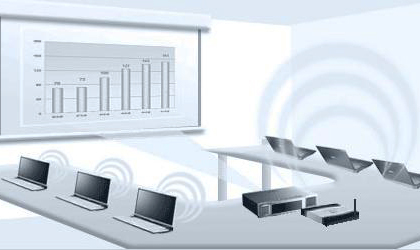 What is a Wireless Presentation System? - Black Box Explains
